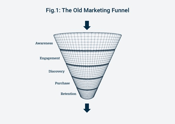 Marketing funnel.jpg