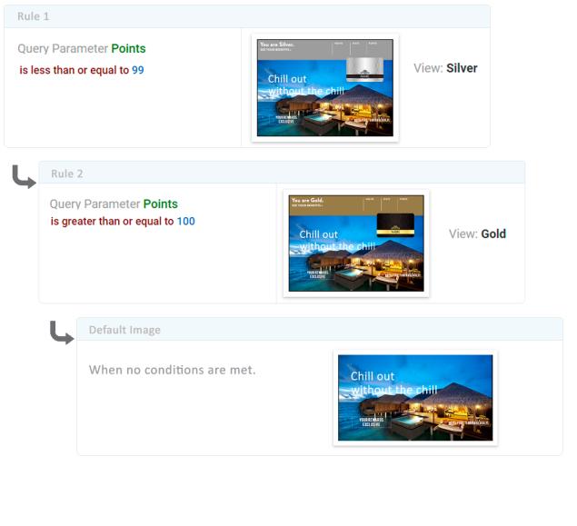 Blog Post - Hotels4.png